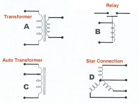 Energiesysteme Ture 380