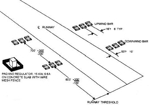 Index php together with 30a Wiring Diagram together with 00 Tundra Dash Wire Diagram further Remove Front Grille 2012 Durango likewise Baja Light Rack. on light bar forum