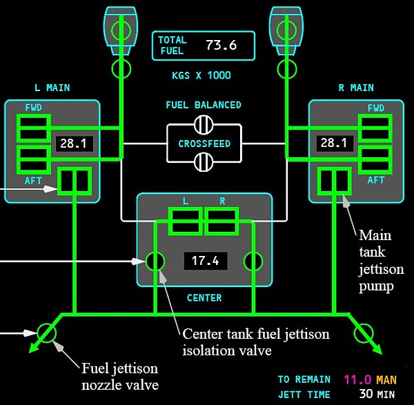 Www Theairlinepilots Com View Topic Fuel System