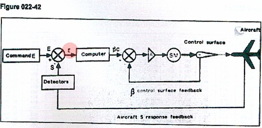 .theairlinepilots  view topic  questions on autopilot, wiring diagram