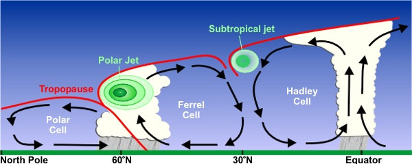 WwwTheAirlinePilotscom View Topic Jet Stream And Polar Front - Us air turbulence map