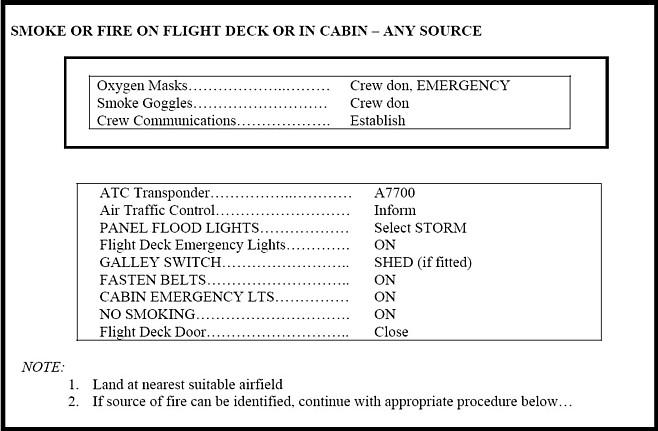 Non Medical Emergency Manual Template - Costumepartyrun