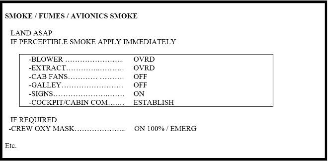 Fumes and Contaminated Air Checklists